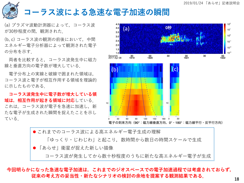 f:id:Imamura:20190124153449p:plain