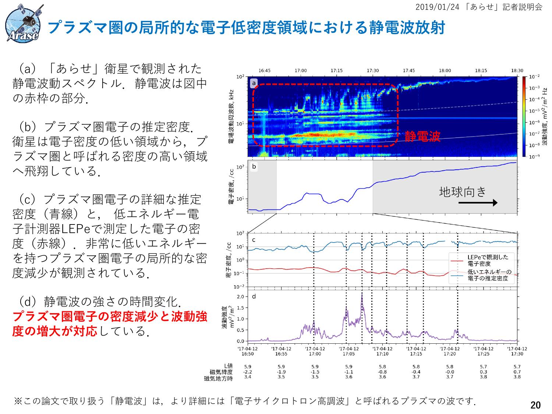 f:id:Imamura:20190124153451p:plain