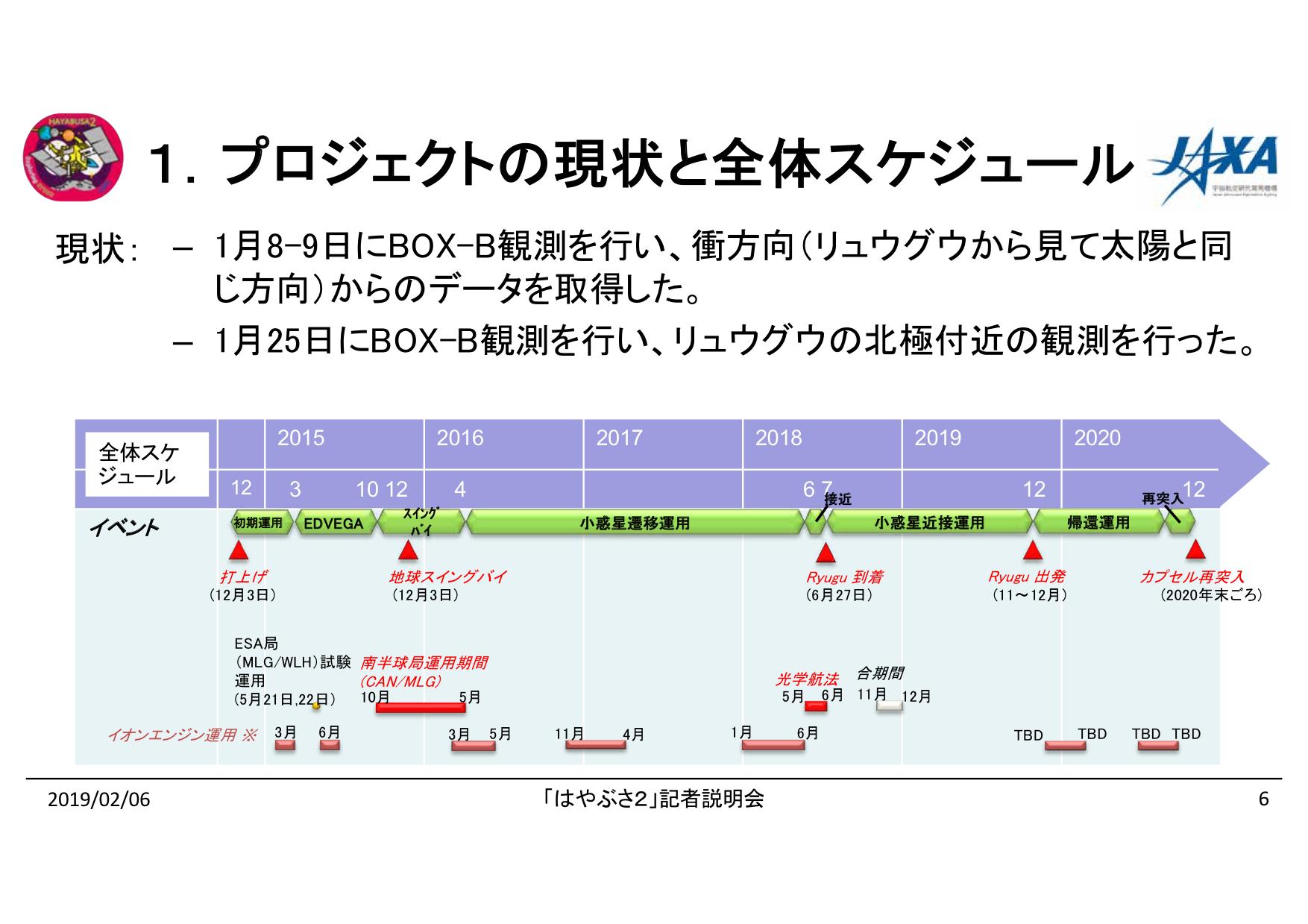 f:id:Imamura:20190204175500p:plain