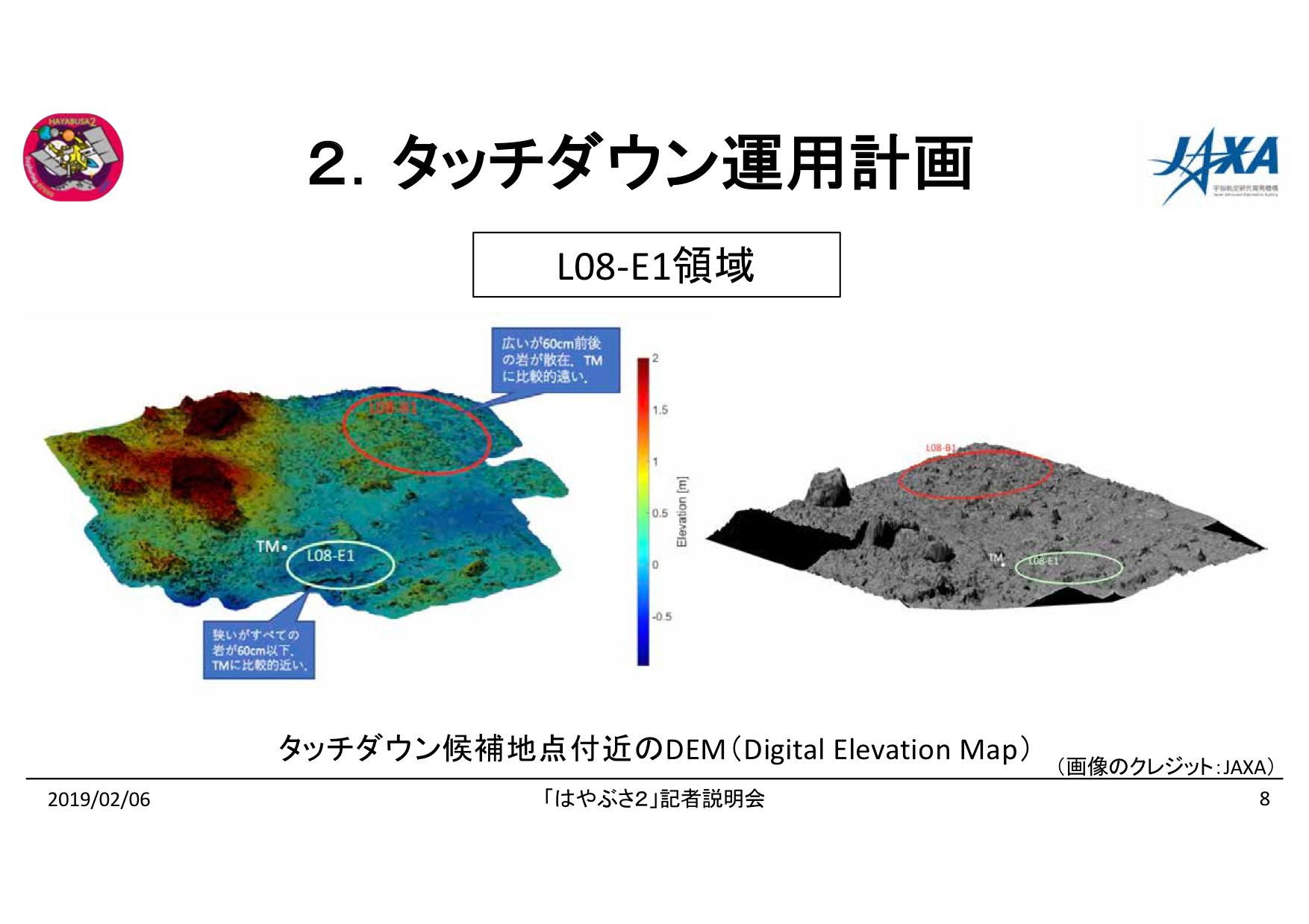 f:id:Imamura:20190204175502p:plain
