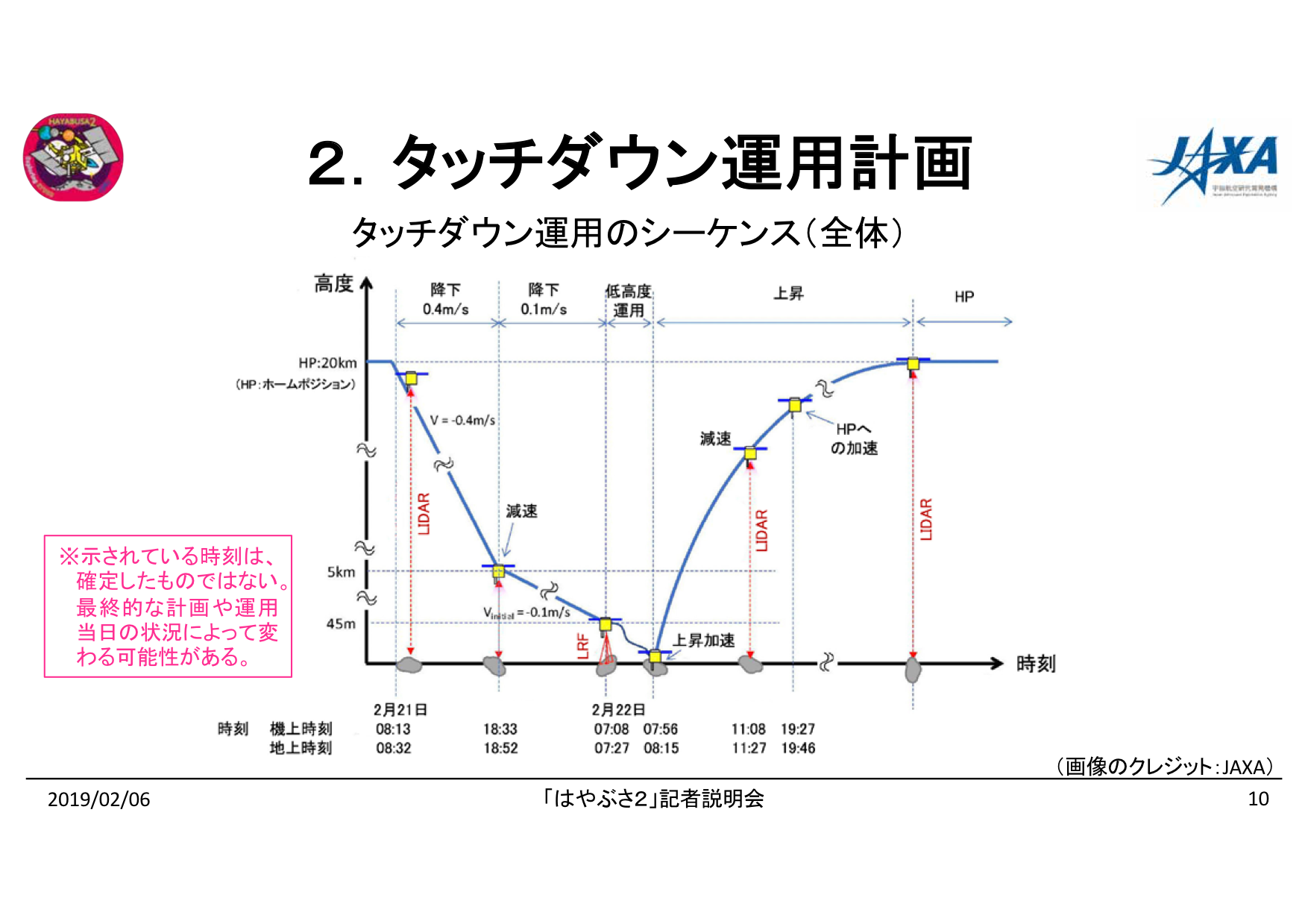 f:id:Imamura:20190204175504p:plain