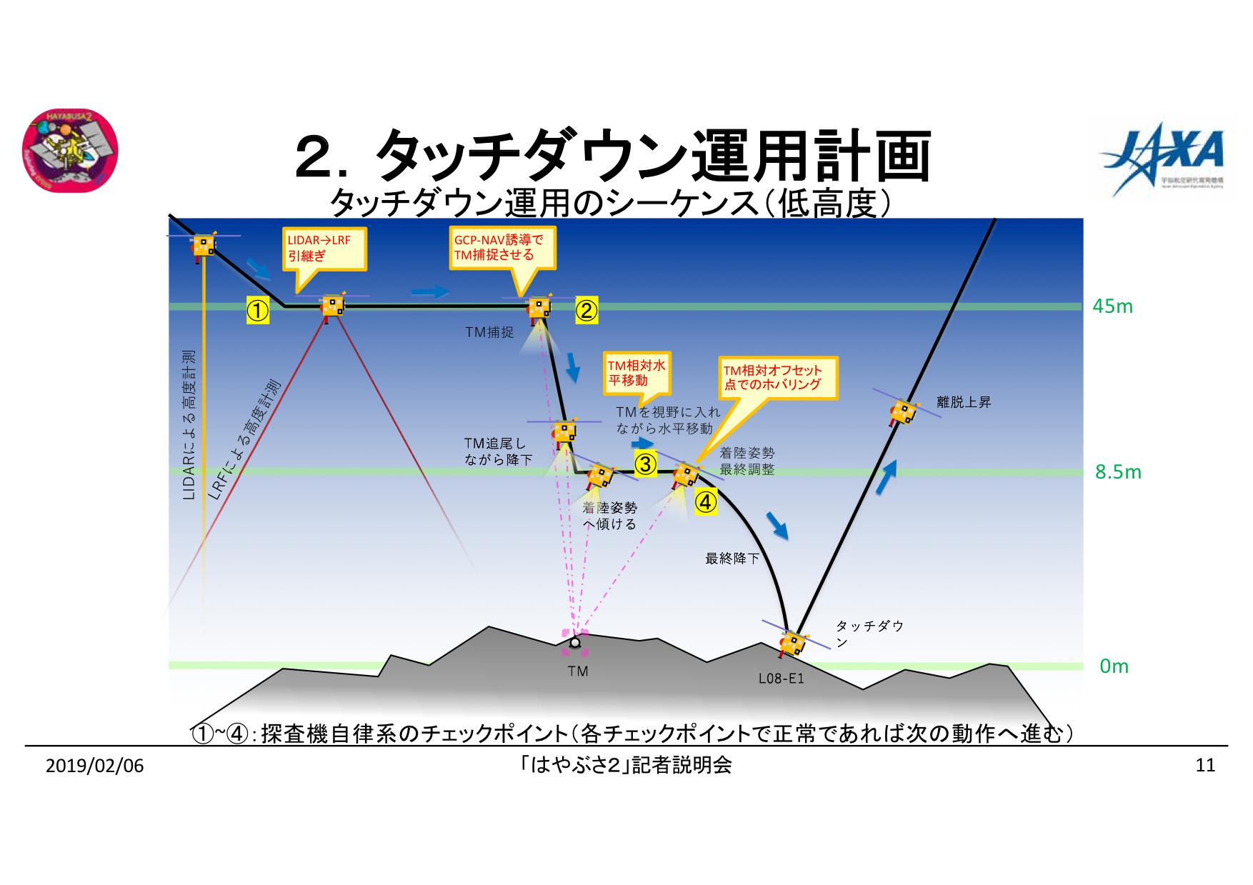 f:id:Imamura:20190204175505p:plain