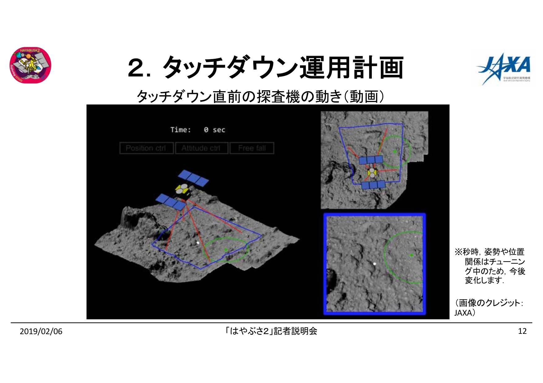 f:id:Imamura:20190204175506p:plain