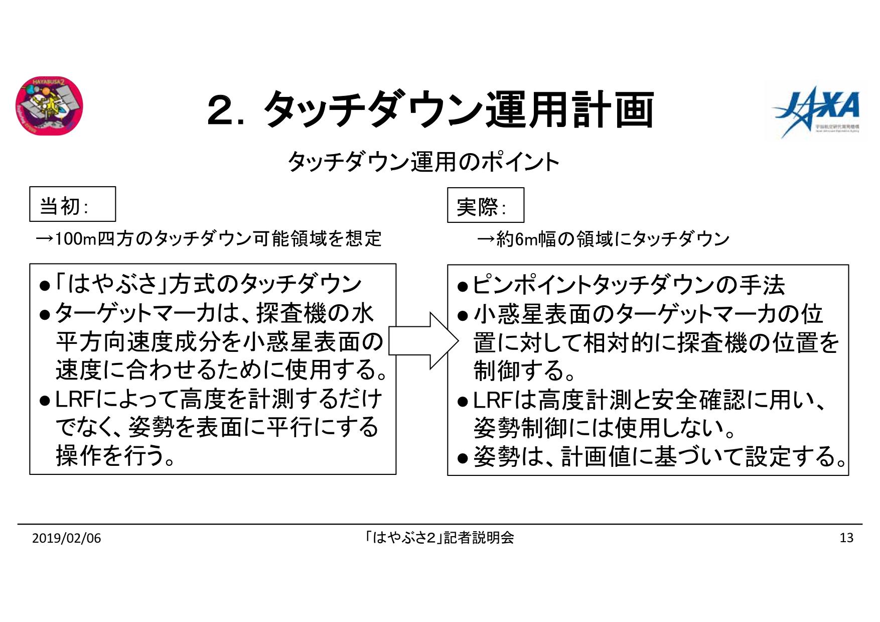 f:id:Imamura:20190204175507p:plain