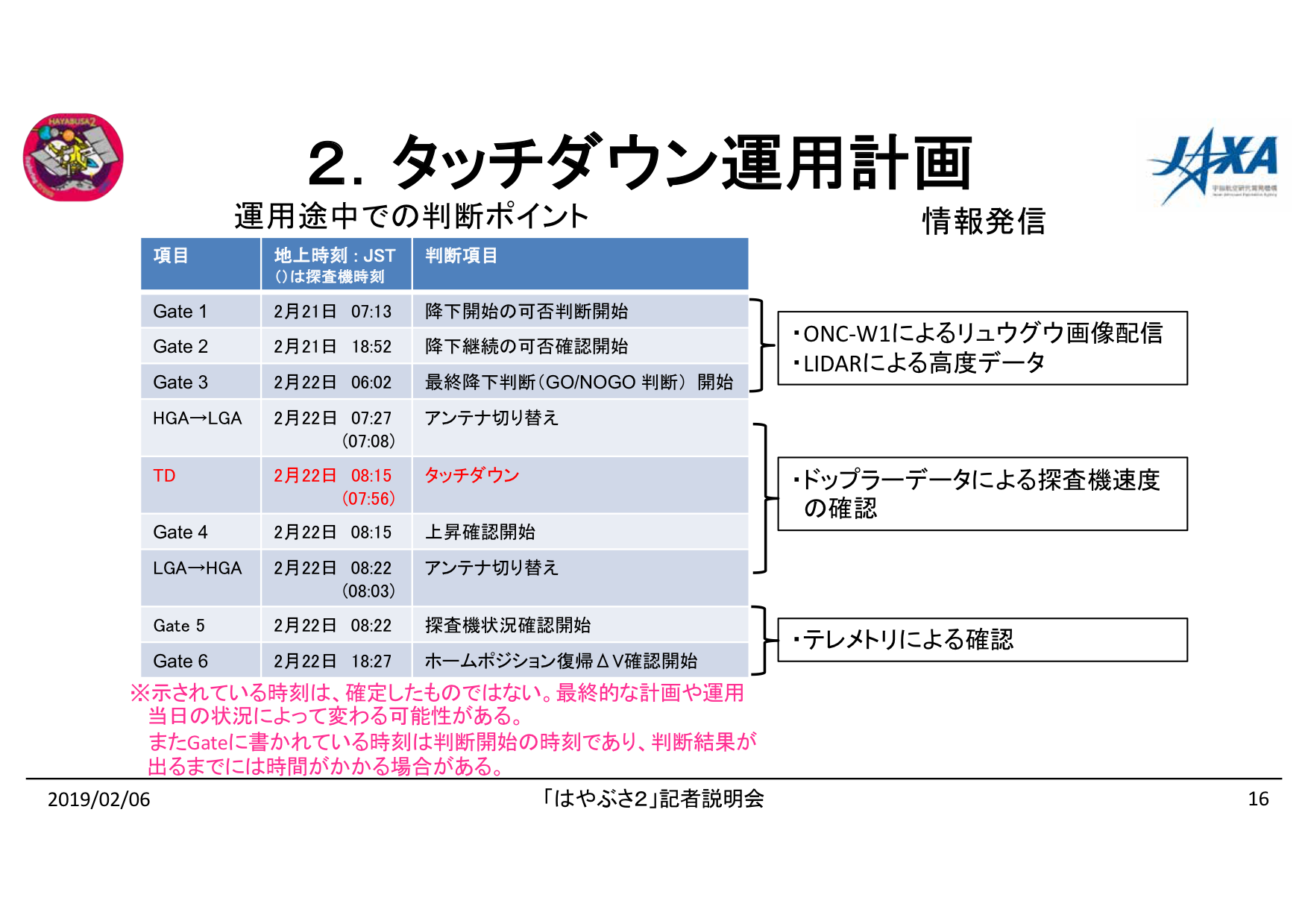 f:id:Imamura:20190204175510p:plain