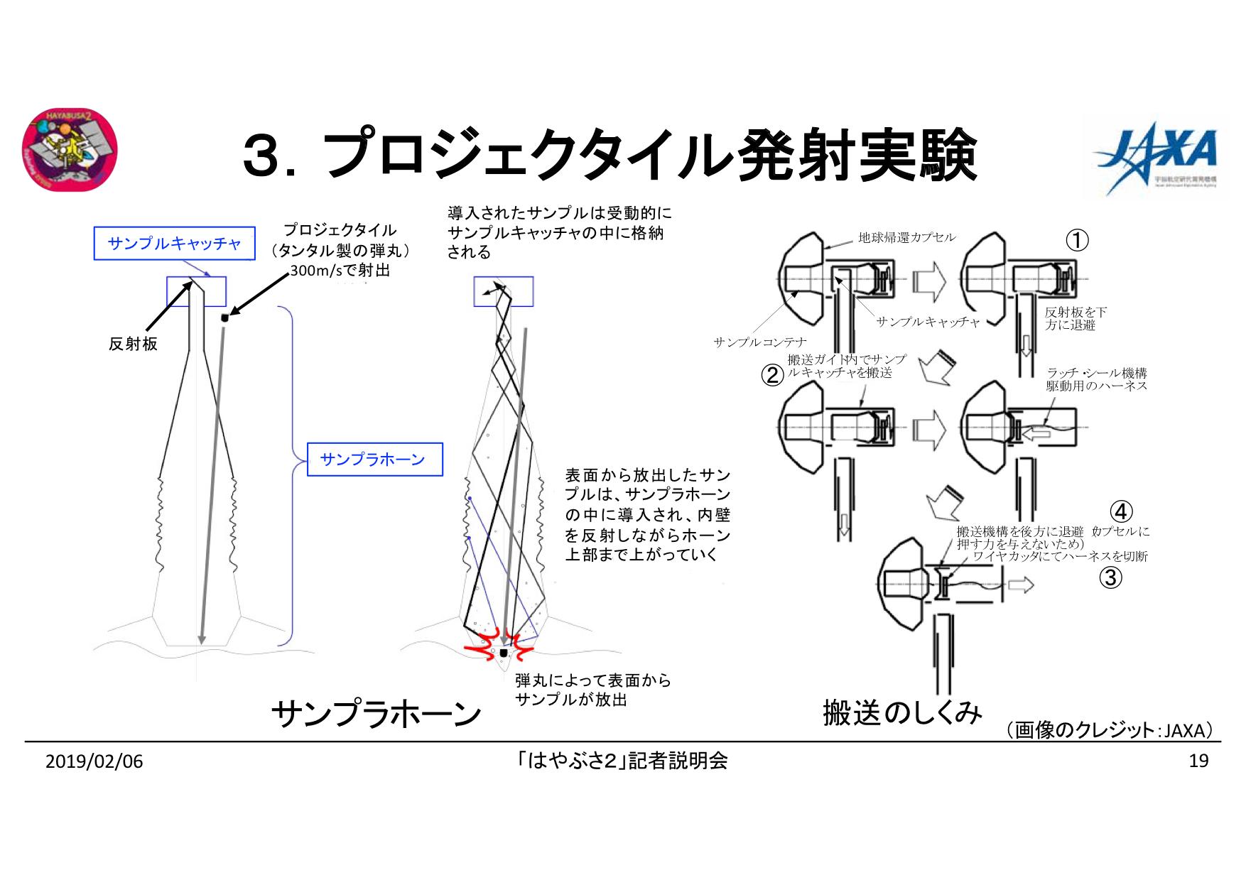 f:id:Imamura:20190204175513p:plain