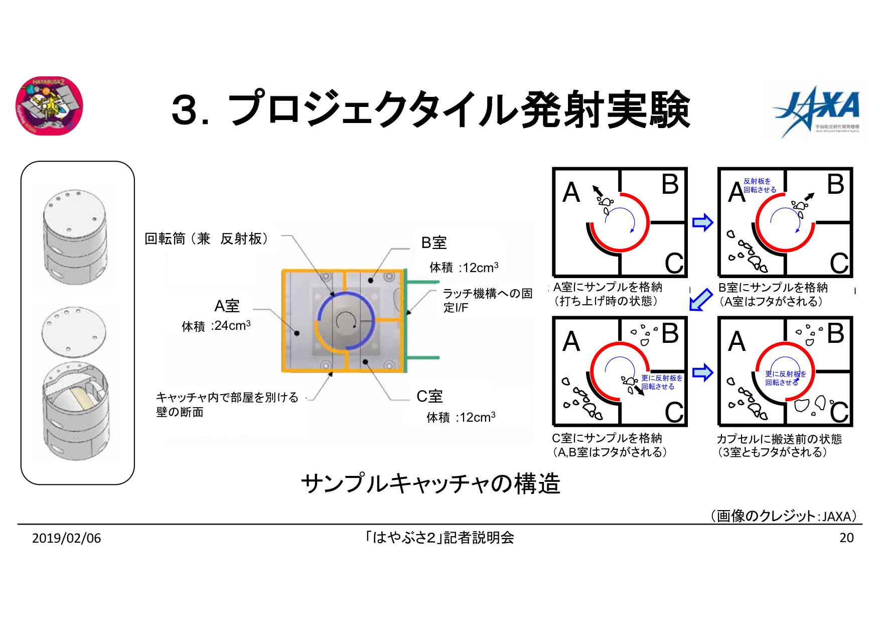 f:id:Imamura:20190204175514p:plain