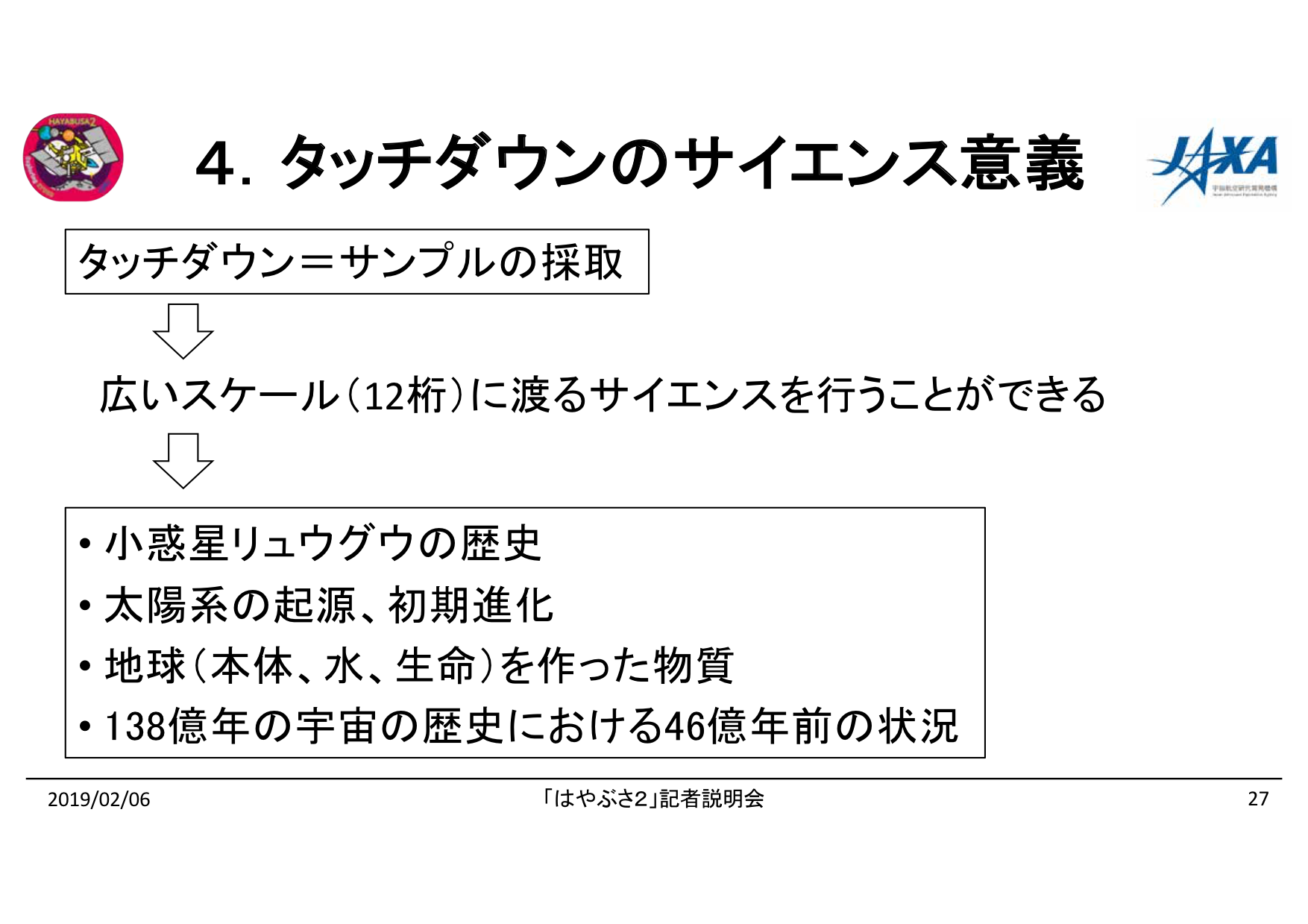 f:id:Imamura:20190204175521p:plain