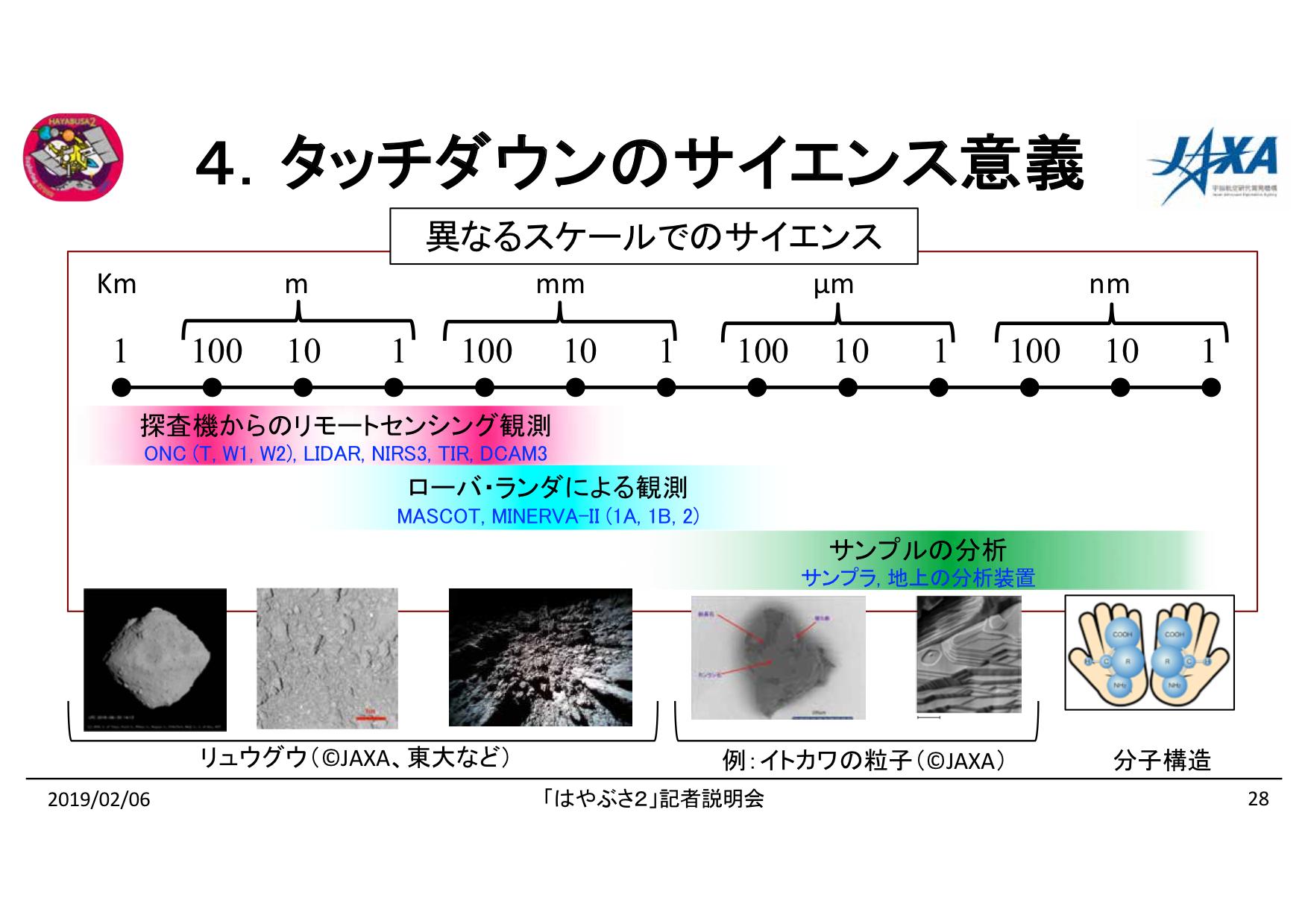 f:id:Imamura:20190204175522p:plain