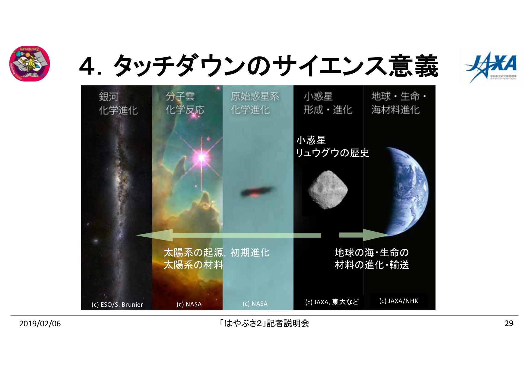 f:id:Imamura:20190204175523p:plain
