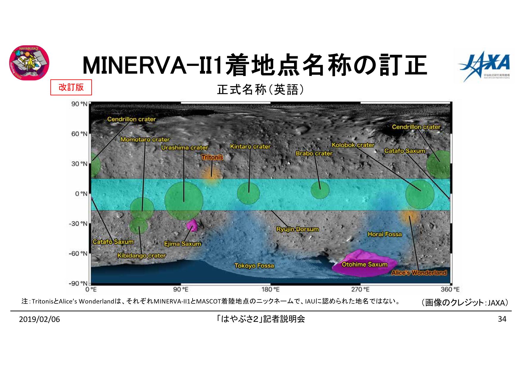 f:id:Imamura:20190204175528p:plain