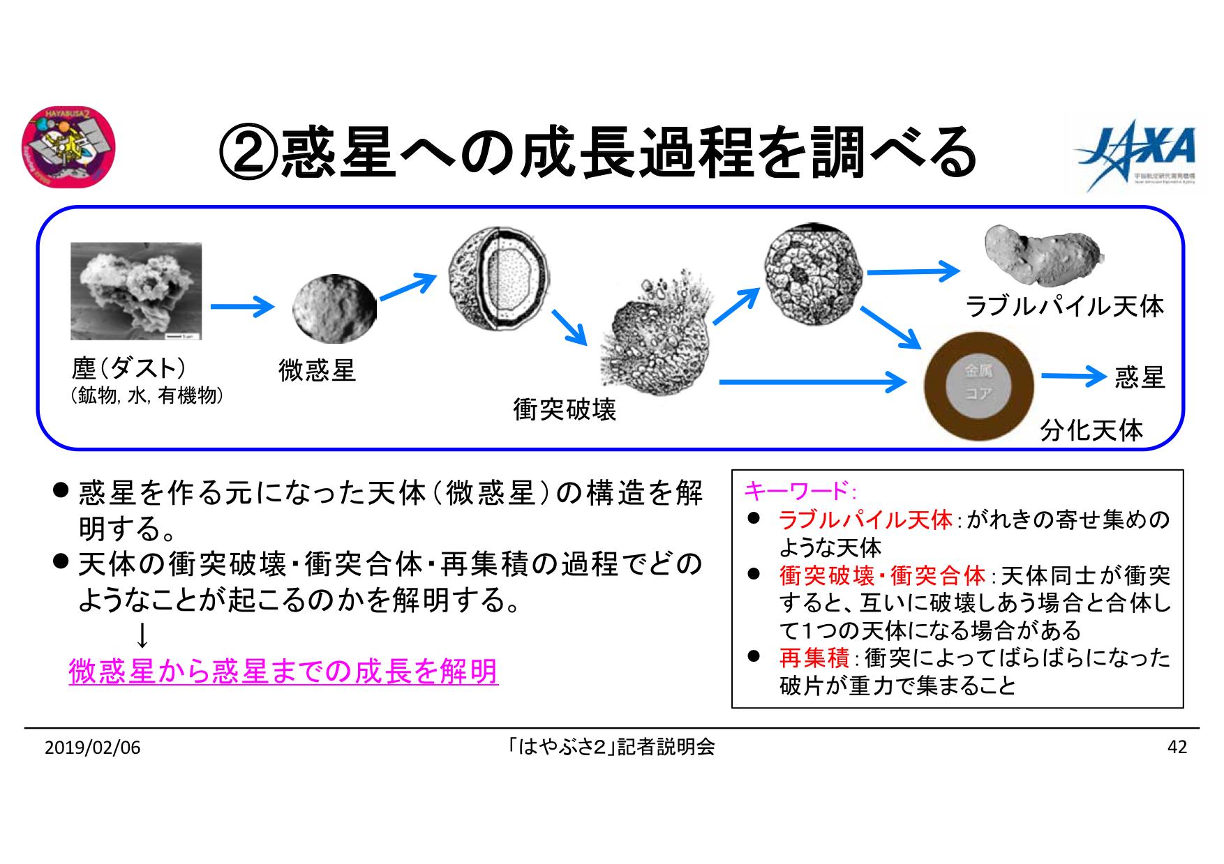 f:id:Imamura:20190204175536p:plain