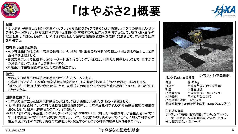f:id:Imamura:20190220152950p:plain