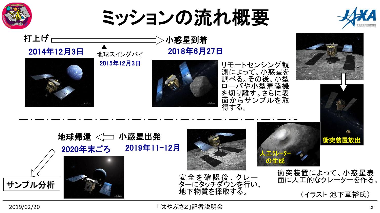 f:id:Imamura:20190220152951p:plain