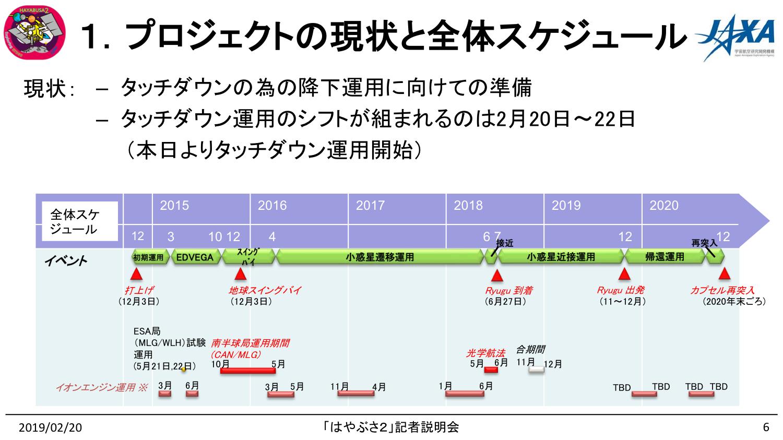 f:id:Imamura:20190220152952p:plain
