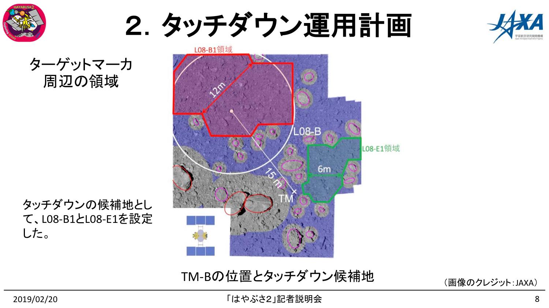 f:id:Imamura:20190220152954p:plain