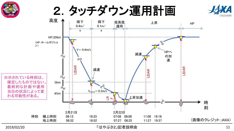 f:id:Imamura:20190220152957p:plain