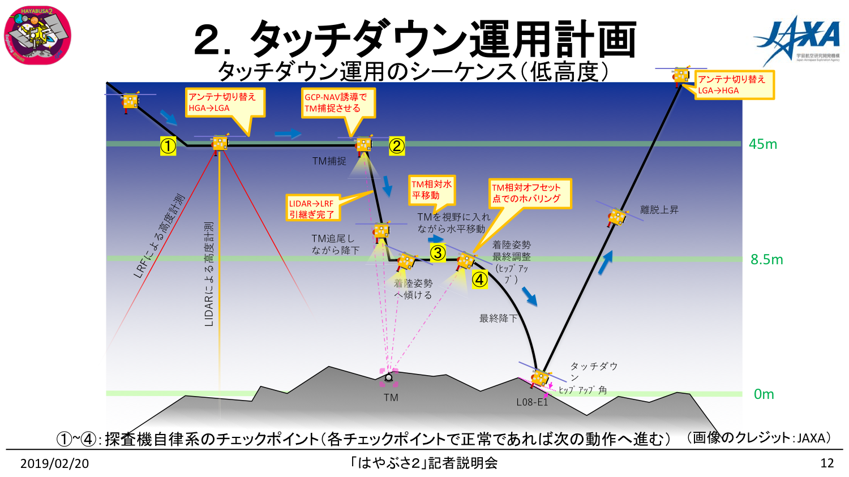 f:id:Imamura:20190220152958p:plain