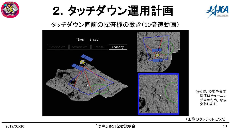 f:id:Imamura:20190220152959p:plain