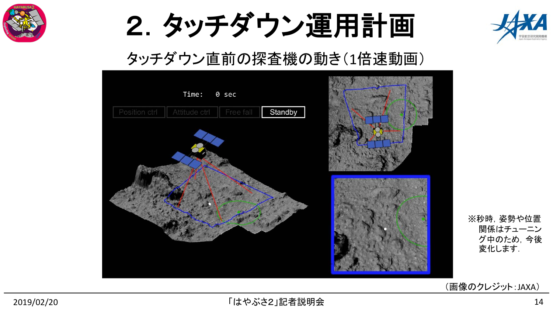 f:id:Imamura:20190220153000p:plain