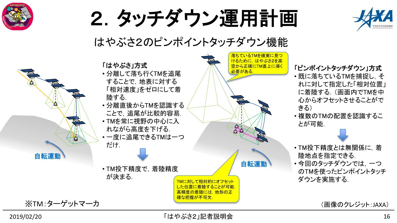 f:id:Imamura:20190220153002p:plain