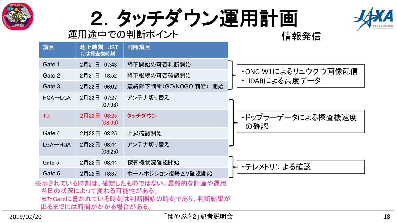f:id:Imamura:20190220153004p:plain