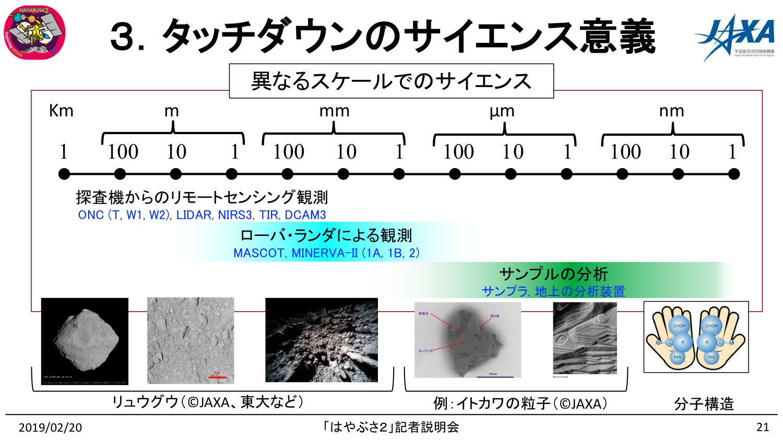 f:id:Imamura:20190220153007p:plain