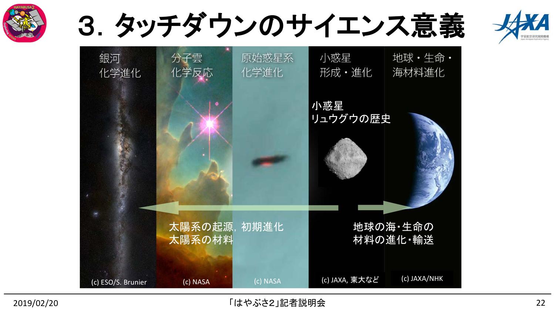 f:id:Imamura:20190220153008p:plain