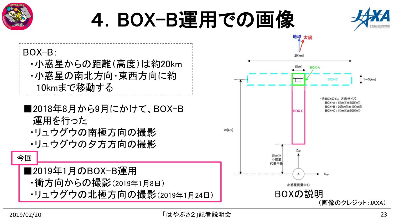 f:id:Imamura:20190220153009p:plain