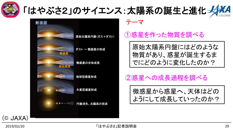 f:id:Imamura:20190220153015p:plain