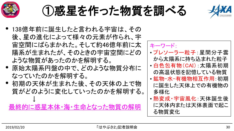 f:id:Imamura:20190220153016p:plain