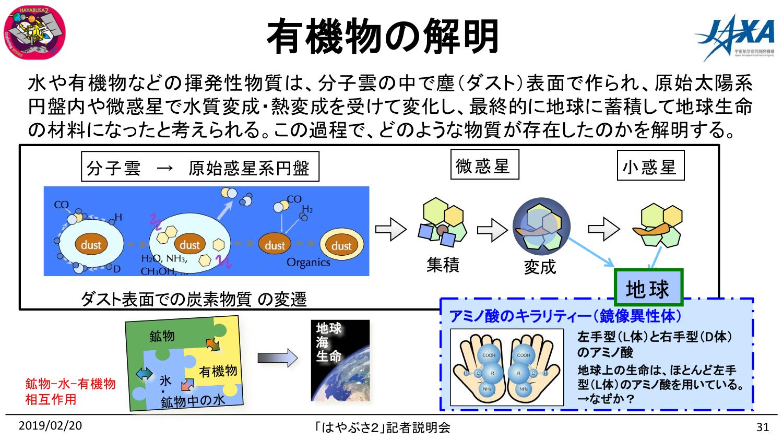 f:id:Imamura:20190220153017p:plain