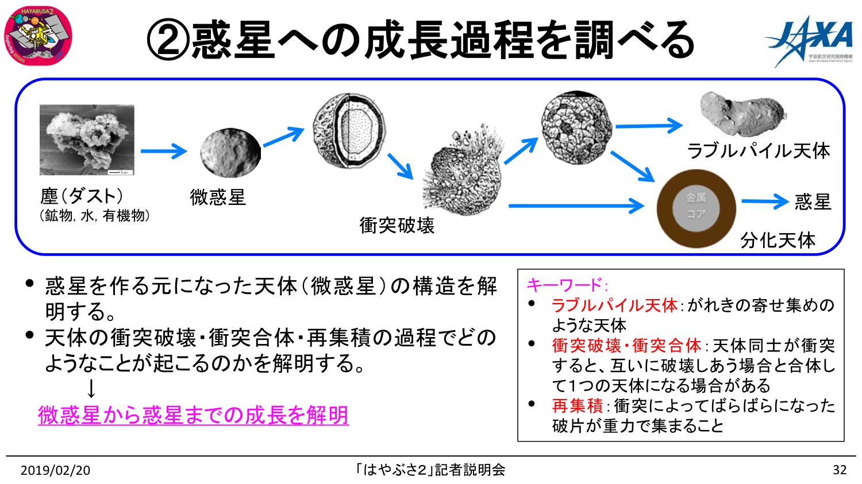 f:id:Imamura:20190220153018p:plain