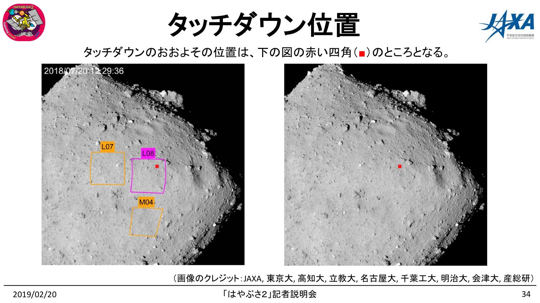 f:id:Imamura:20190220153020p:plain