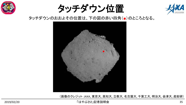 f:id:Imamura:20190220153021p:plain