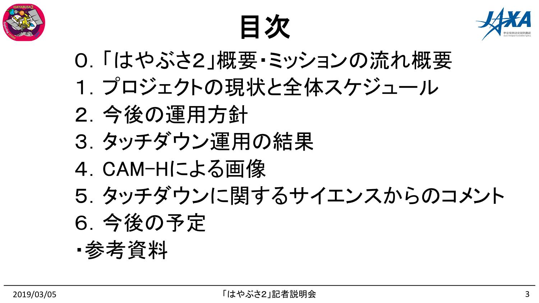 f:id:Imamura:20190305191814p:plain