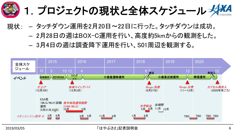 f:id:Imamura:20190305191817p:plain