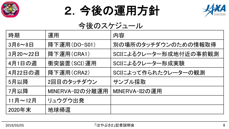 f:id:Imamura:20190305191819p:plain
