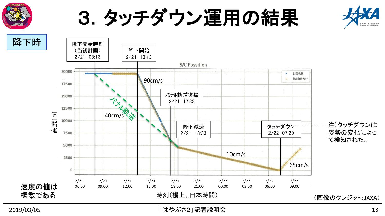 f:id:Imamura:20190305191824p:plain