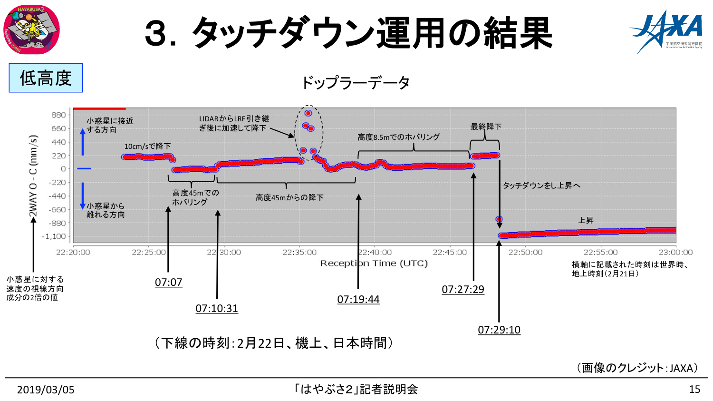 f:id:Imamura:20190305191826p:plain