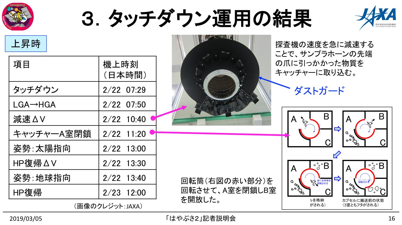 f:id:Imamura:20190305191827p:plain