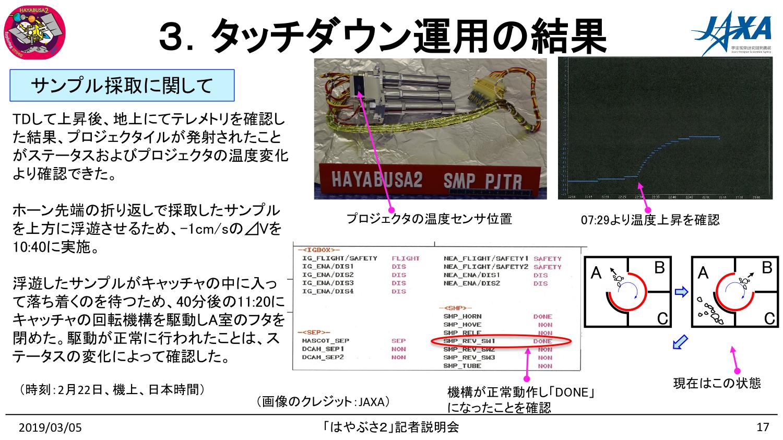 f:id:Imamura:20190305191828p:plain