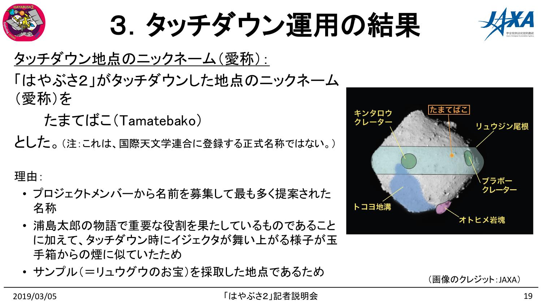 f:id:Imamura:20190305191830p:plain