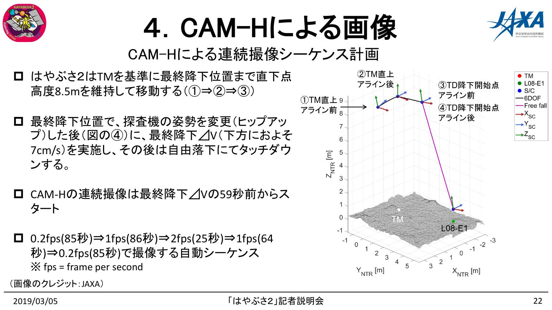 f:id:Imamura:20190305191833p:plain