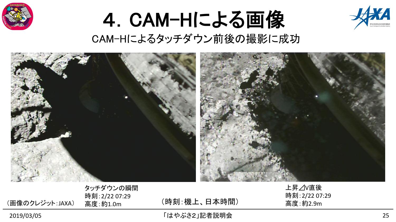 f:id:Imamura:20190305191836p:plain