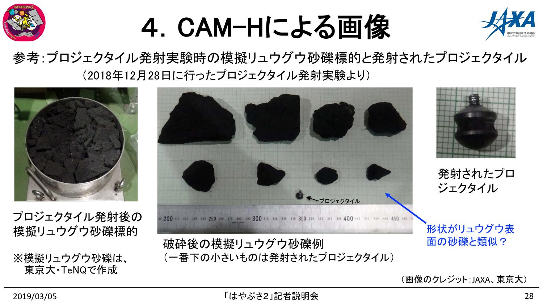 f:id:Imamura:20190305191839p:plain