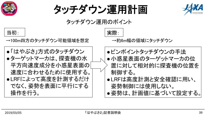 f:id:Imamura:20190305191850p:plain