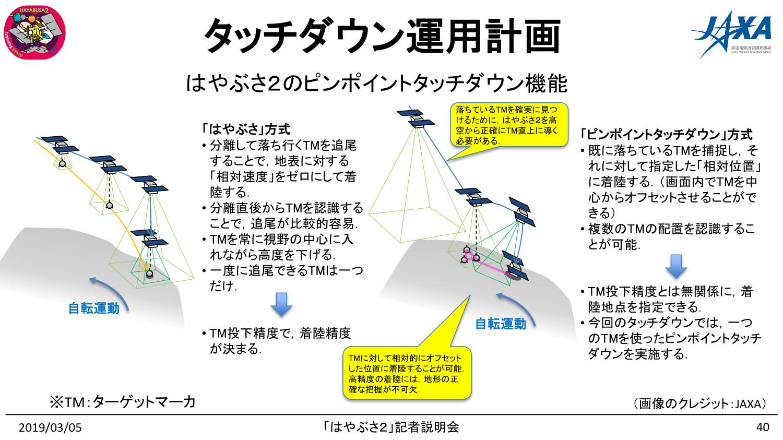 f:id:Imamura:20190305191851p:plain
