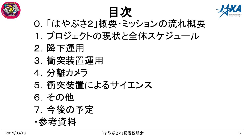 f:id:Imamura:20190318161224p:plain