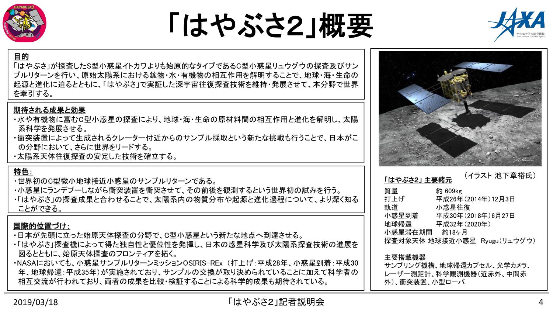 f:id:Imamura:20190318161225p:plain